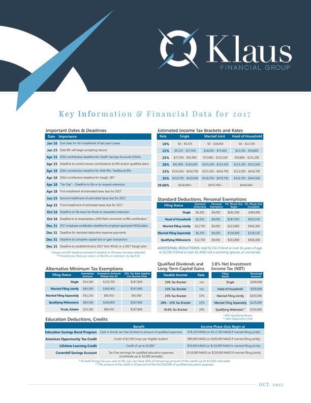 Key Information & FInancial Data for 2017